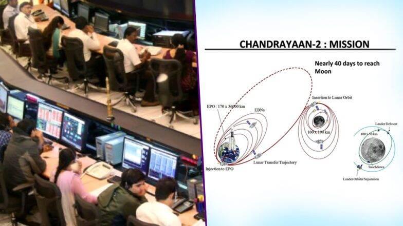 Chandrayaan 2 Mission: 13 भारतीय पेलोड आणि 'नासा'च्या एका उपकरणासह चंद्रयान 2 मिशन अवकाशात झेपावणार, ISRO ची माहिती