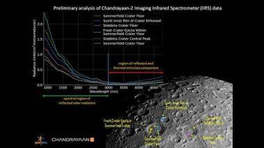 चंद्रयान 2 च्या IIRS Payload ने क्लिक केली चंद्राच्या पृष्ठभागाची प्रथम प्रकाशमान प्रतिमा; पहा फोटो