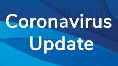 जळगाव येथील नागरिकांच्या चिंतेत आणखी भर; जिल्ह्यातील कोरोनाबाधीत रुग्णांची संख्या 1000 पार