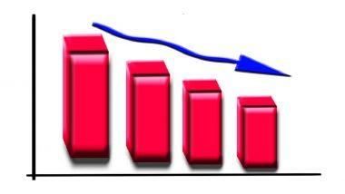 Coronavirus संकटाचा अर्थव्यवस्थेला फटका; चौथ्या तिमाहीत GDP घसरुन 3.1% वर; पूर्ण आर्थिक वर्षात विकास दर केवळ 4.2% राहणार