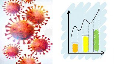 Coronavirus Update: देशात 24 तासात 61,537 रुग्ण, कोरोनाबाधितांची संख्या 20,88,612 वर; अॅक्टिव्ह रुग्णांच्या दुप्पट हुन अधिक रुग्ण कोरोनामुक्त