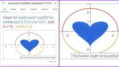 Happy Engineer's Day 2020: अभियंता दिनाच्या शुभेच्छा देत प्रेम व्यक्त करण्यासाठी Google India ने शेअर केलं  'Heart'चं अचूक समीकरण !