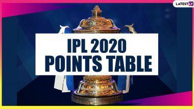 IPL 2020 Points Table Updated: सनरायझर्स हैदराबाद संघाकडून पराभूत झाल्यानंतर दिल्ली कॅपिटल्सचा संघ गुणतालिकेत खाली घसरला; पाहा इतर संघाची स्थिती