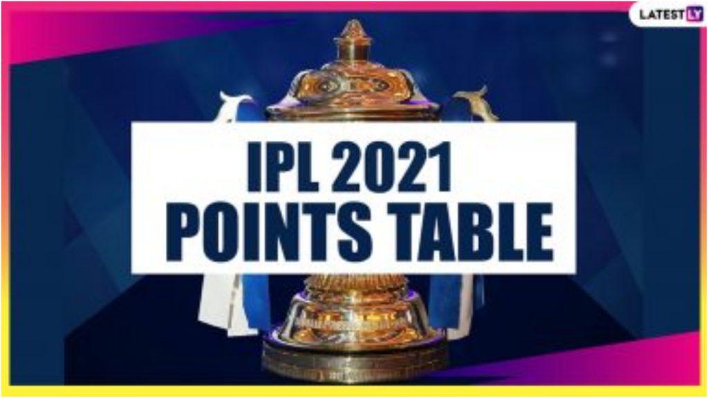 IPL 2021 Points Table Updated: मुंबई इंडियन्सची पॉईंट्स टेबलमध्ये भरारी, SRH अद्यापही तळाशी,पाहा पूर्ण गुणतालिका