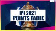 IPL 2021 Points Table After RCB vs RR Match: राजस्थानवर धमाकेदार विजयाने RCB चा पहिल्यास्थानावर ताबा,असा आहे पॉईंट टेबल